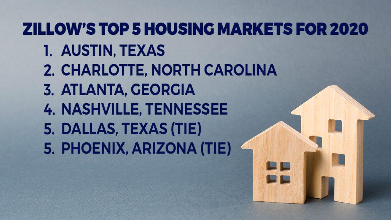 Study: Nashville Ranked 4th Hottest Real Estate Market in Nation